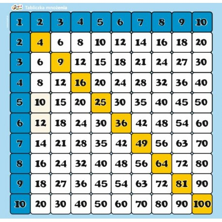 Tabliczka mnożenia 1-100 mata podłogowa