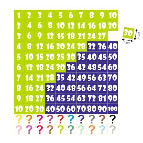 Tabliczka mnożenia. Zakres 1-30-100 według zalecenia MEN