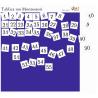 Tablica 100 Montessori i tablica kontrolna